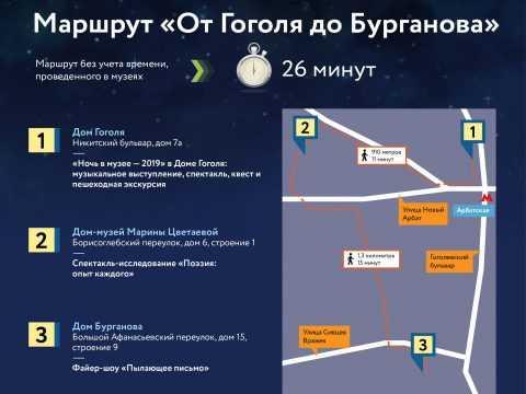 Маршруты на Ночь в музее - 2019 от Департамента культуры города Москвы и Мосгортура