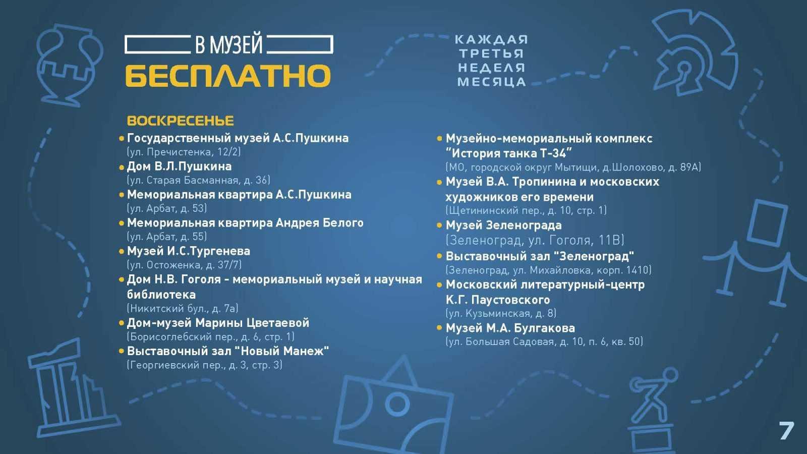 Московская музейная неделя 2019